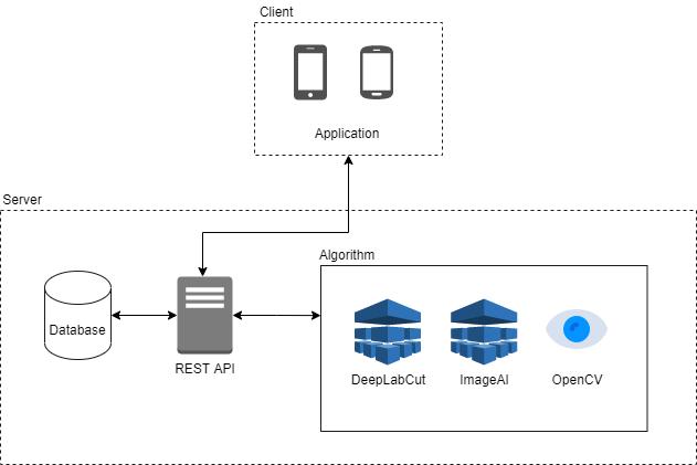 documentation/architecture.png